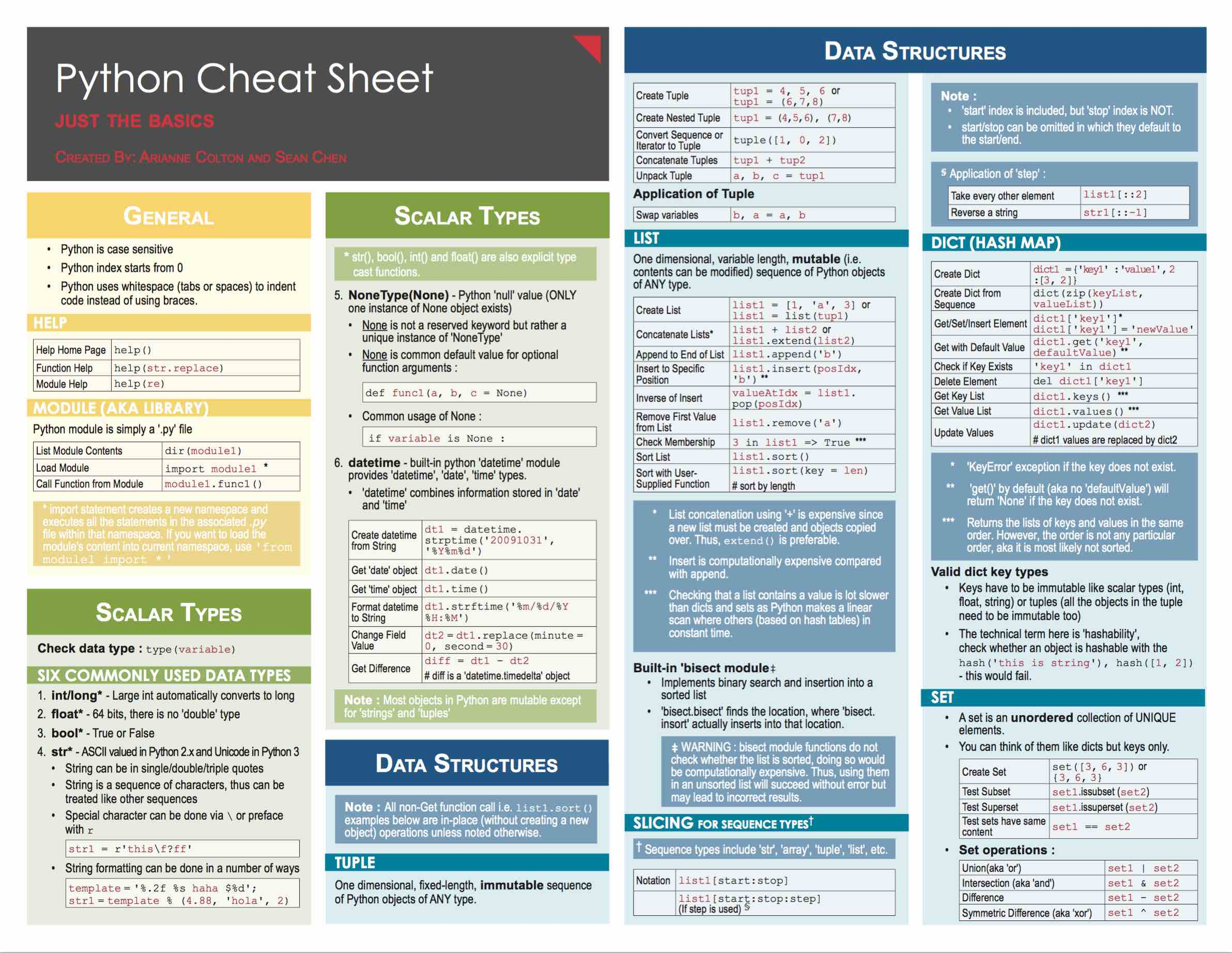 science cheat sheet Cheat sheets tips : 1, print using high-quality, aka business graphics printing 2, laminate the printed cheat sheet with 7mm thickness pouch.